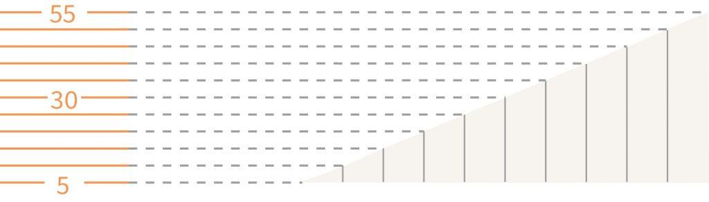 Profilo di un versante e indicazione delle altimetrie