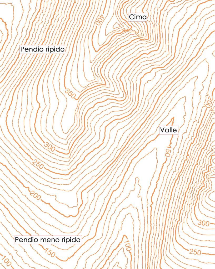 Terreno acclive ed accidentato rappresentato mediante curve di livello