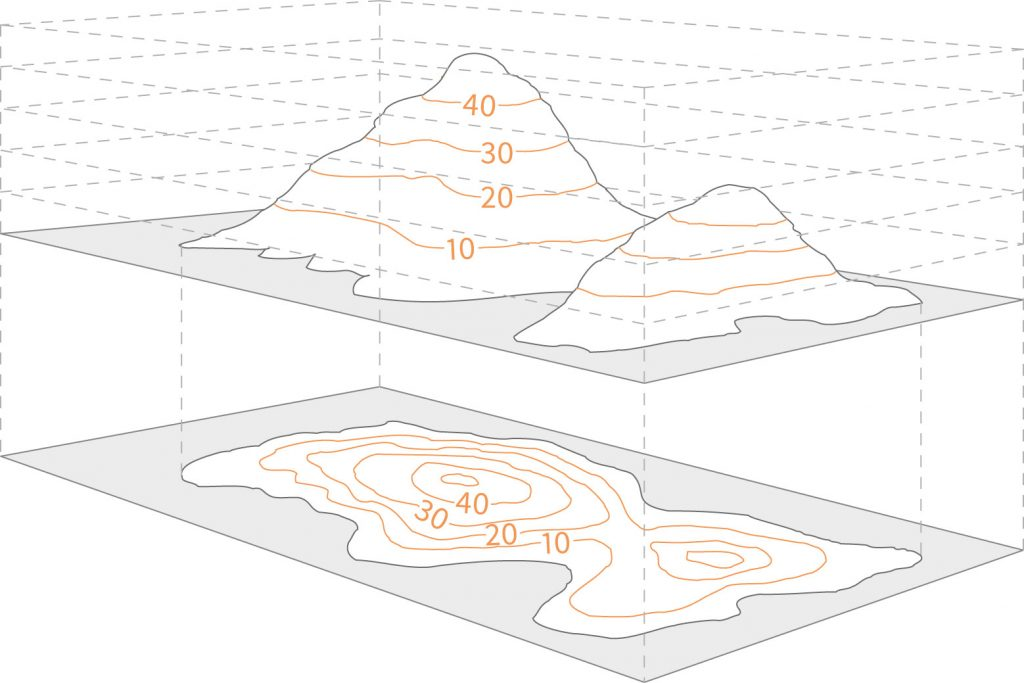 rappresentazione a curve di livello