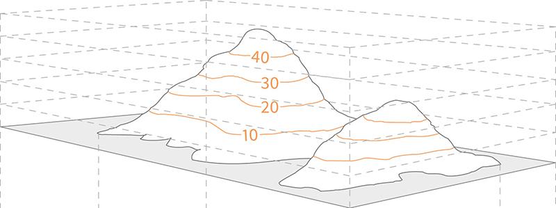 Rappresentazione assonometrica delle curve di livello su una vetta