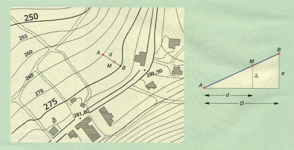 Esempio schematico di interpolazione altimetrica