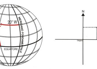 Immagine che rappresenta il confronto tra coordinate geografiche e coordinate proiettate per lo stesso punto