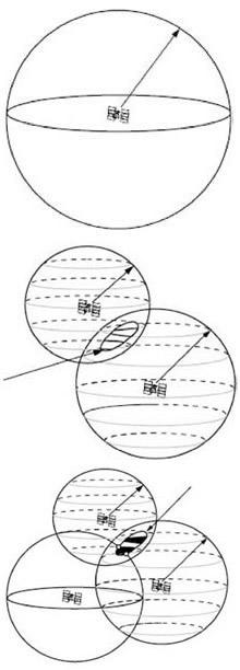 Schema del principio di funzionamento del posizionamento GPS