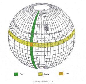 Schema che rappresenta la suddivisione della superficie terrestre in fusi e fasce