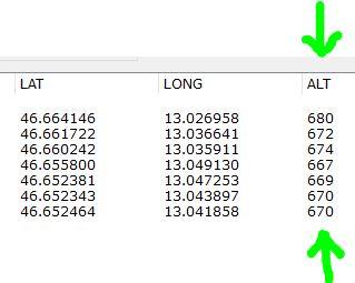 Immagine che mostra l'aggiornamento della quota dei punti rilevatii con TCX converter