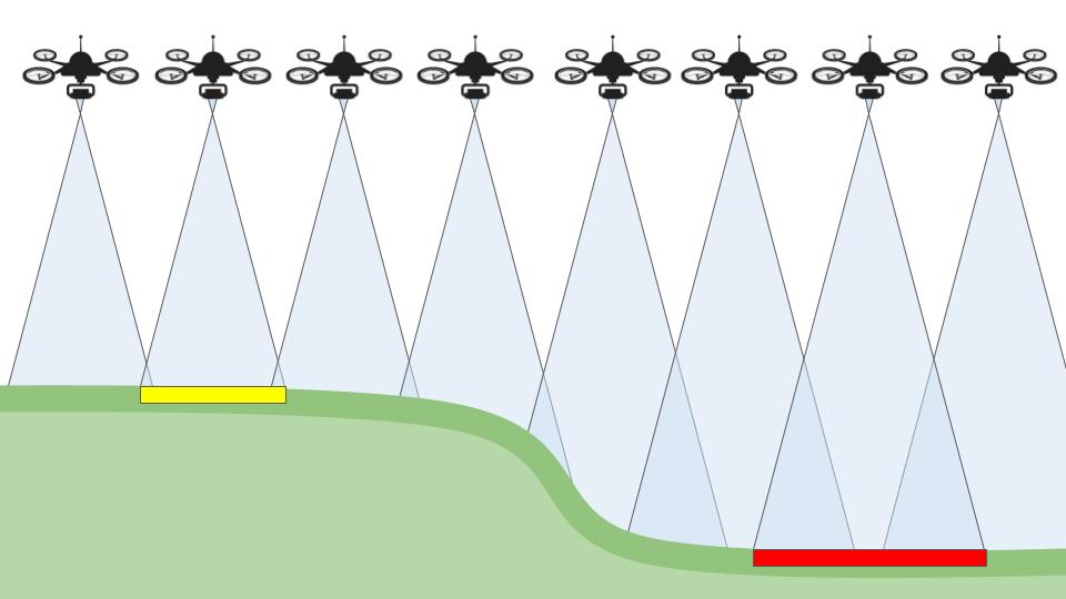 Immagine che esplica la perdita di Ground Sampling Distance GSD minimo nell'aerofotogrammetria in terreni inclinati