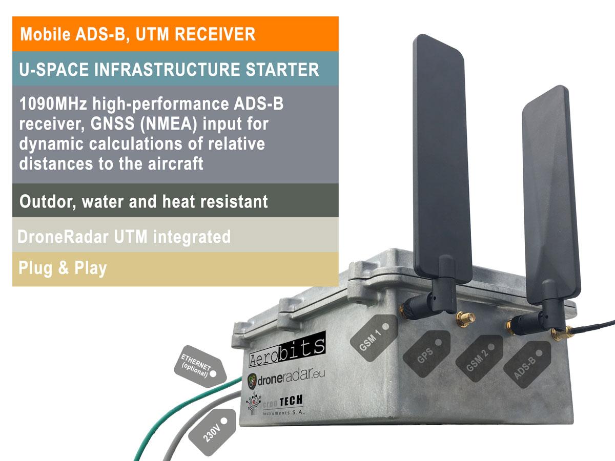 Immagine che mostra lo schema di funzionamento del ricevitore DroneRadar ADS-B