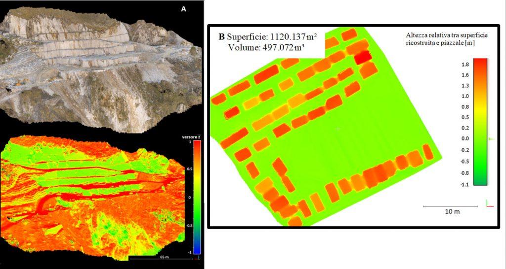 Immagine che mostra l'analisi dell'assetto dei punti di un rilievo fotogrammetrico rispetto alla verticale e calcolo dei volumi