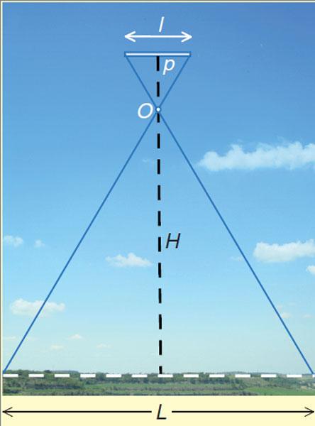 Immagine che rappresenta la presa fotogrammetrica aerea da cui si determina la scala del fotogramma in un caso planimetrico