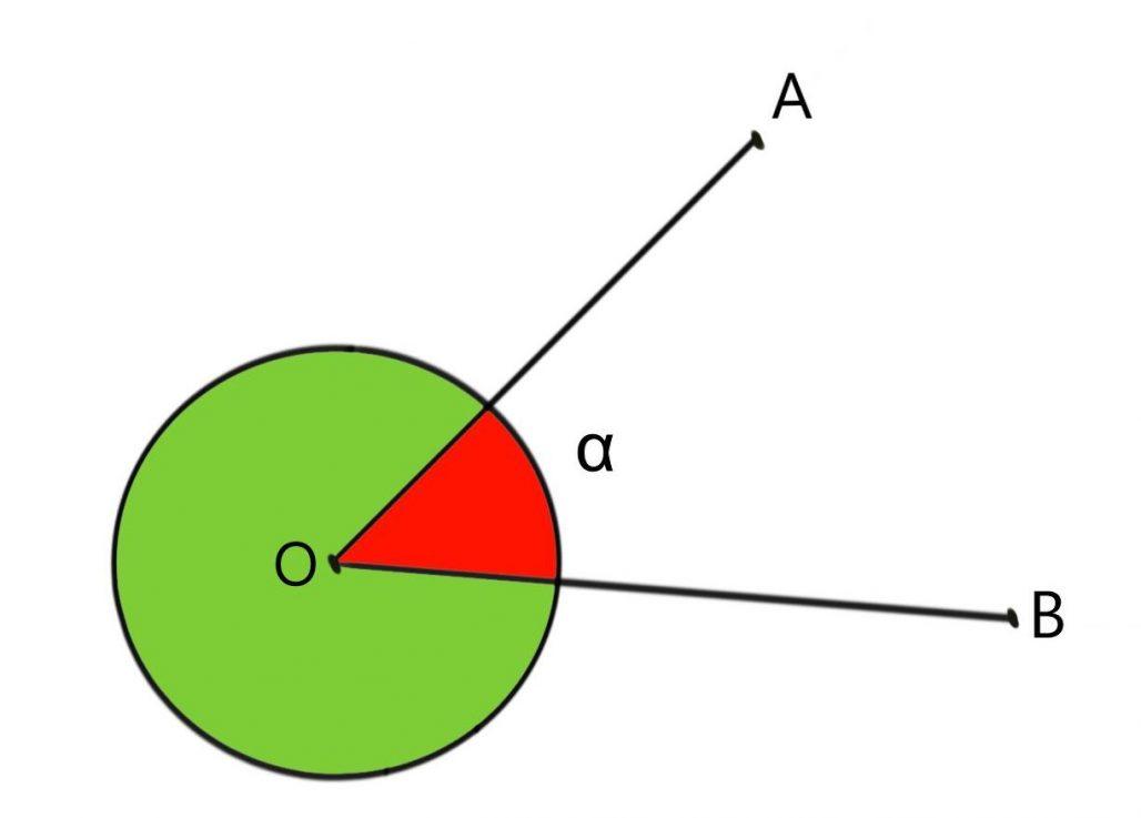 piano diviso in due angoli tesso punto