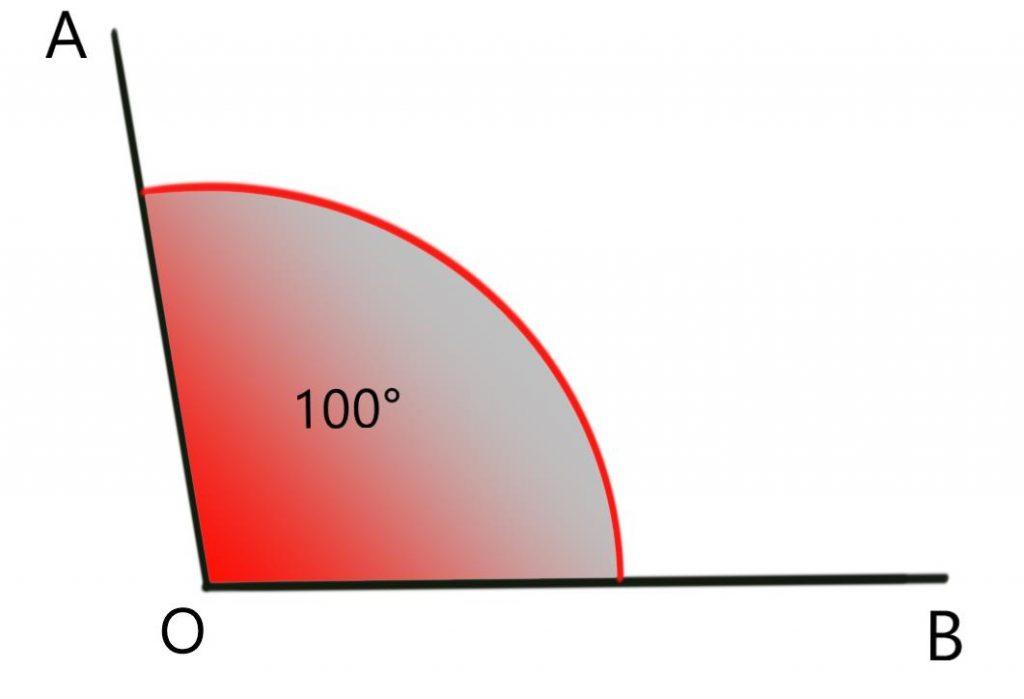 Angolo orientato positivo di 100°
